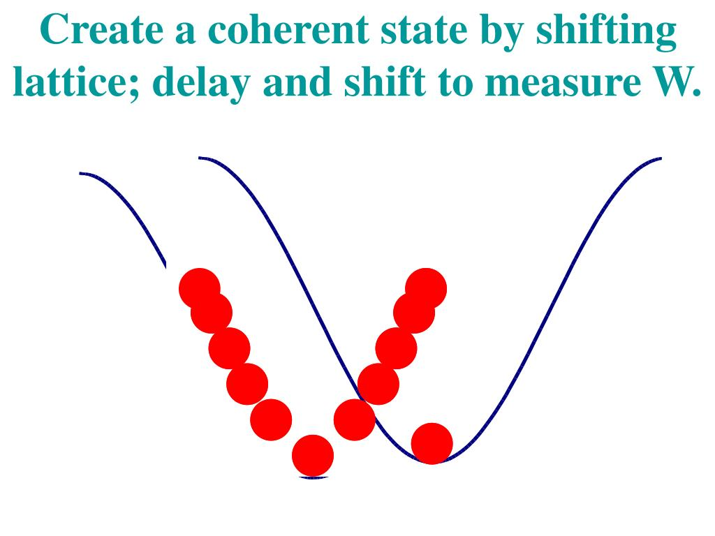 Create a coherent state by shifting lattice; delay and shift to measure W.
