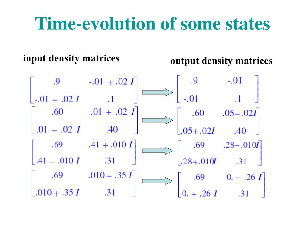 Time-evolution of some states