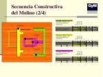 secuencia constructiva del molino 2 4