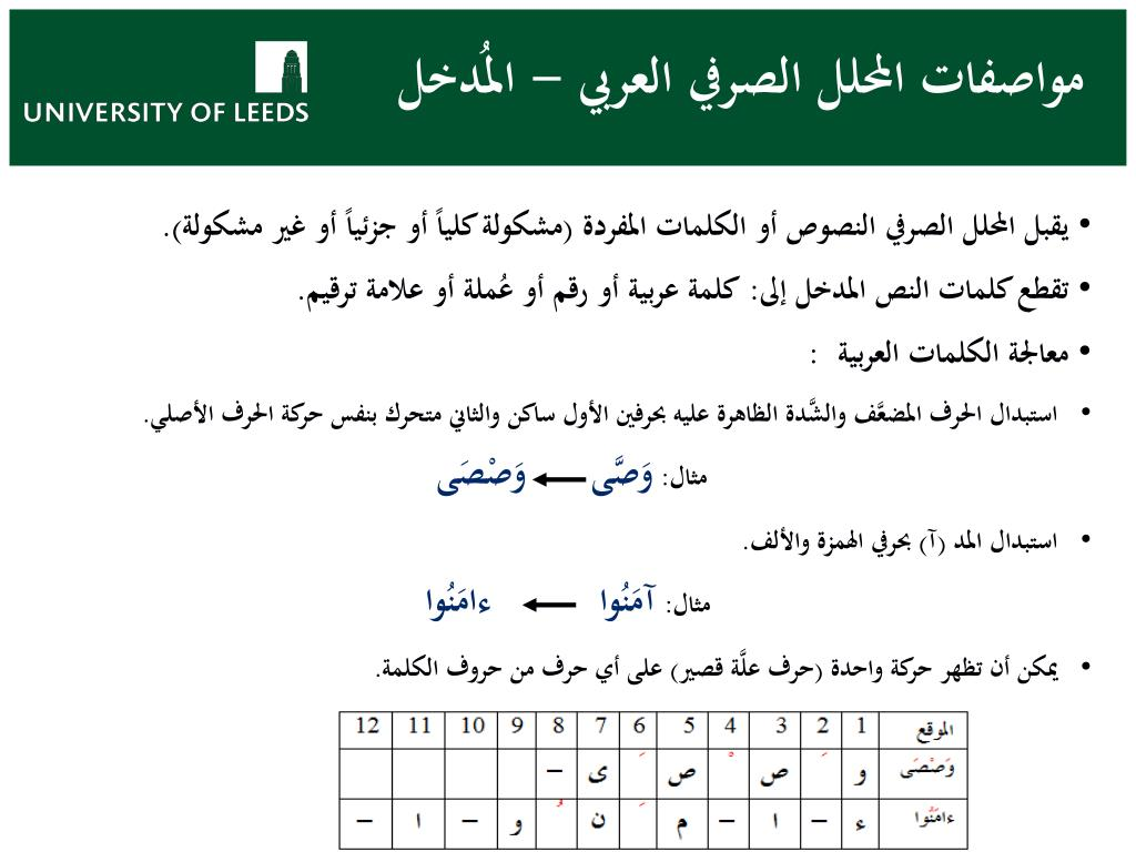 مواصفات المحلل الصرفي العربي