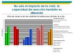 no solo el impacto de la crisis la capacidad de reacci n tambi n es diferente