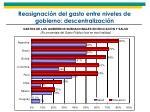 reasignaci n del gasto entre niveles de gobierno descentralizaci n