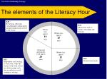 the elements of the literacy hour