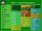 gtap 7 1 sectoral disaggregation