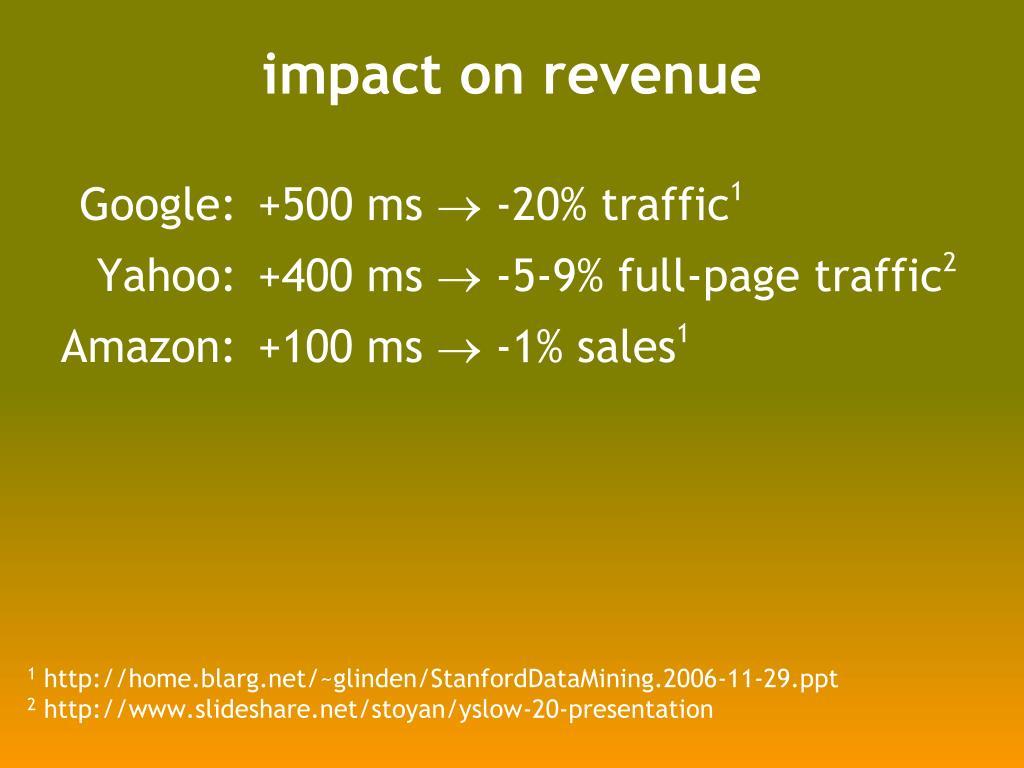 impact on revenue