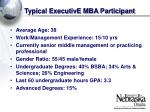 typical executive mba participant