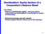 stockholders equity section of a corporation s balance sheet