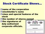 stock certificate shows