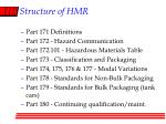 structure of hmr