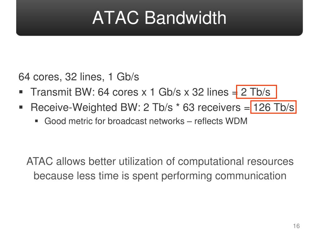 ATAC Bandwidth