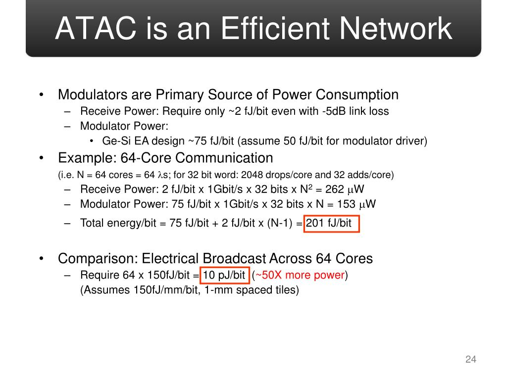 ATAC is an Efficient Network