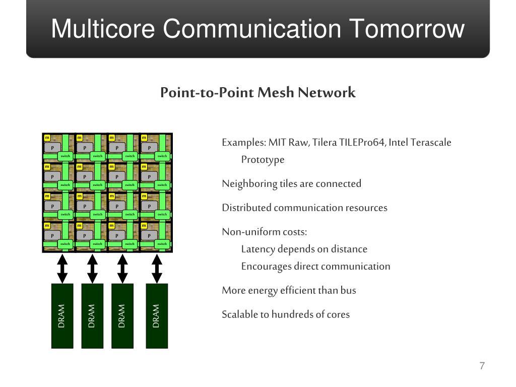 Multicore Communication Tomorrow
