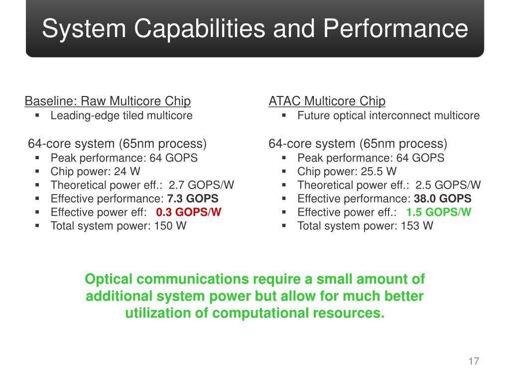 System Capabilities and Performance