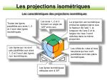 les projections isom triques11
