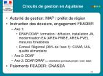 circuits de gestion en aquitaine
