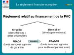 le r glement financier europ en