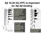 a 16 20 klvff is important for a a binding