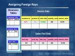 assigning foreign keys