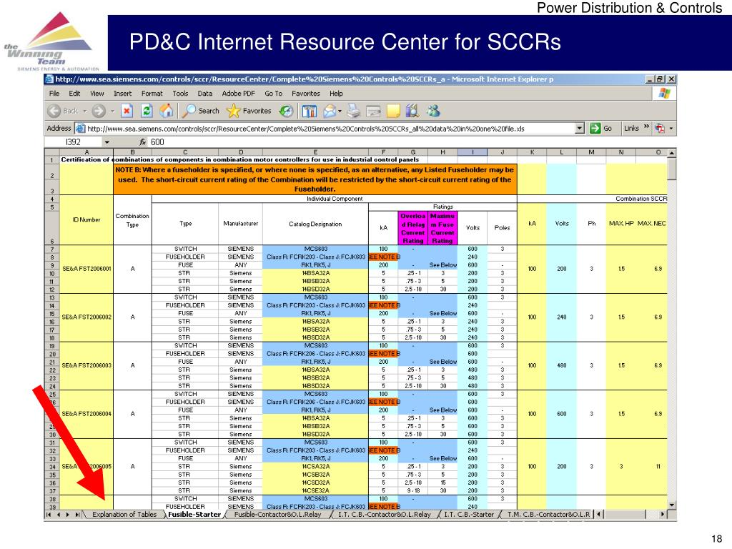 PD&C Internet Resource Center for SCCRs
