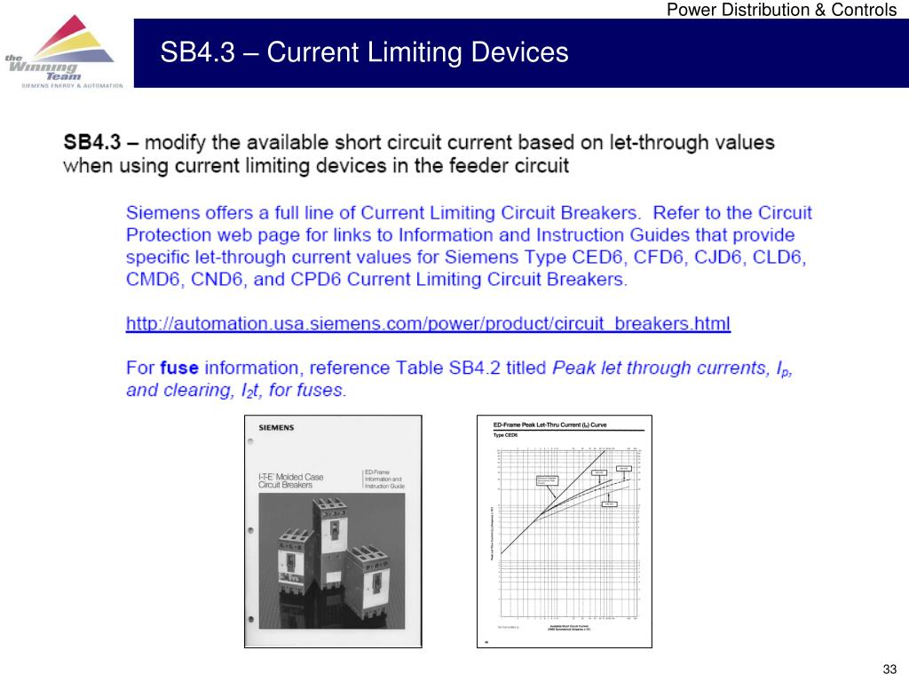 SB4.3 – Current Limiting Devices