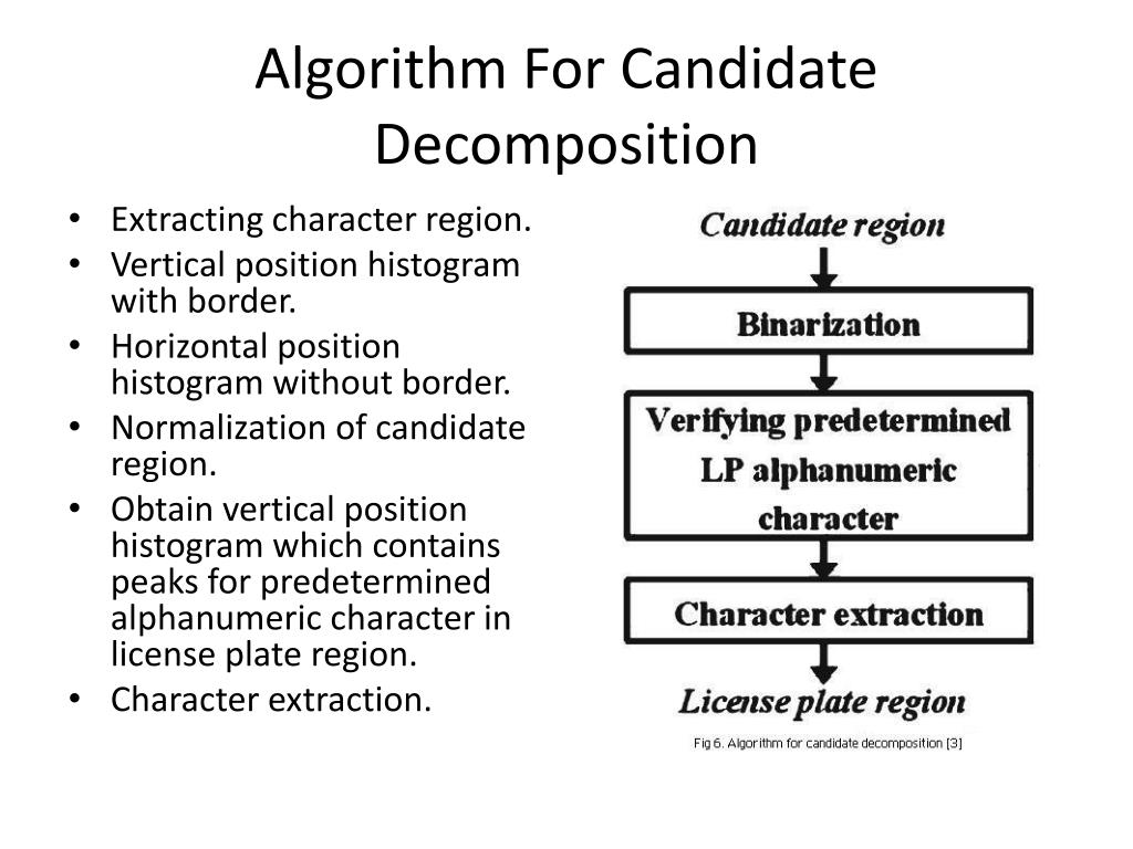 Algorithm For Candidate Decomposition