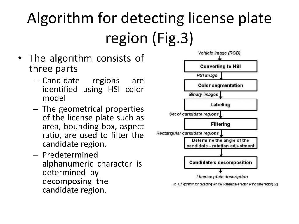 Algorithm for detecting license plate region (Fig.3)
