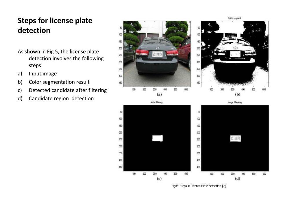 Steps for license plate detection