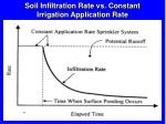 soil infiltration rate vs constant irrigation application rate