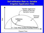 soil infiltration rate vs variable irrigation application rate