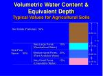 volumetric water content equivalent depth typical values for agricultural soils