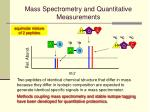 mass spectrometry and quantitative measurements26