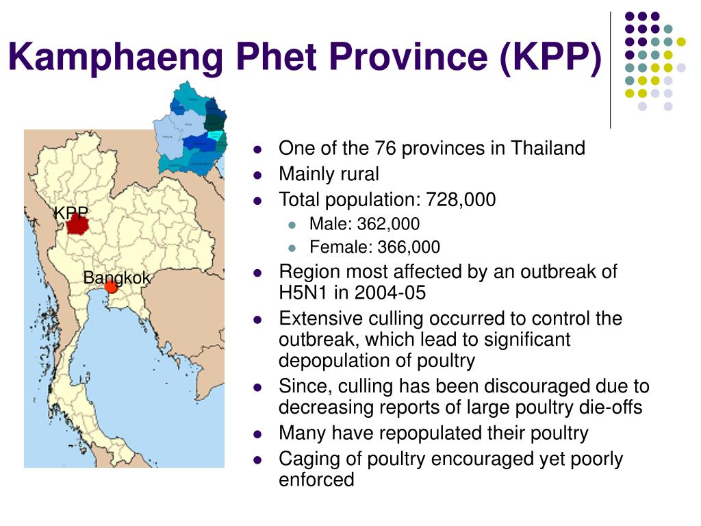 Kamphaeng Phet Province (KPP)