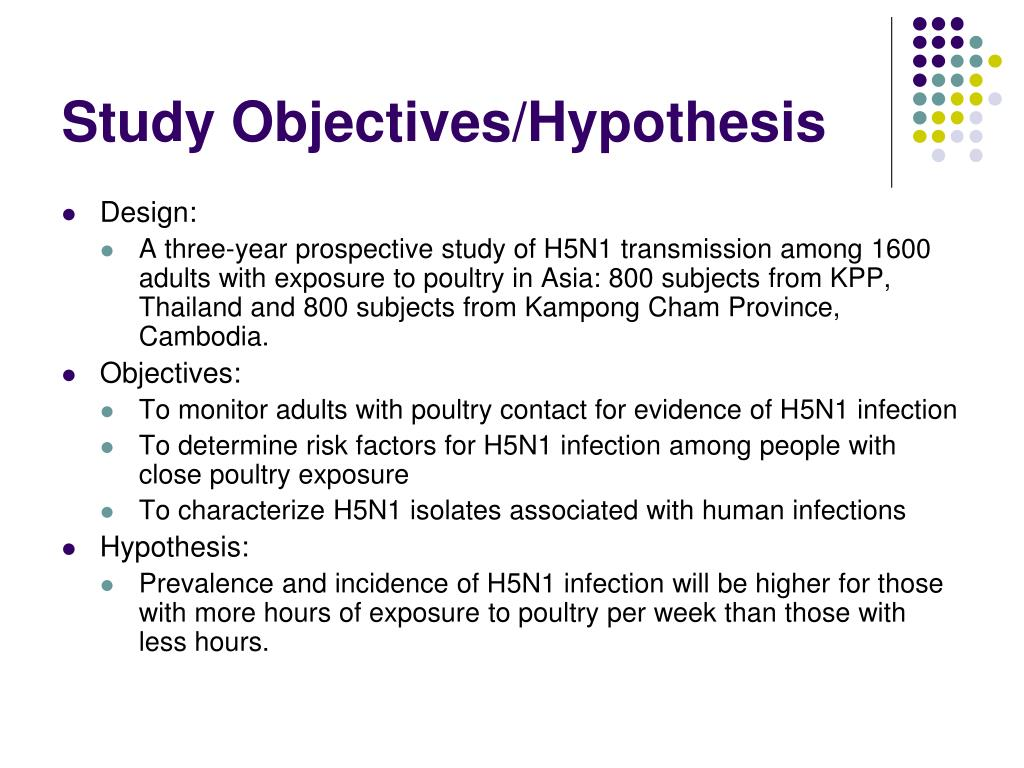 Study Objectives/Hypothesis
