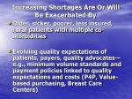 increasing shortages are or will be exacerbated by