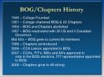 bog chapters history