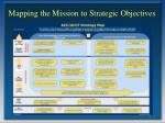 mapping the mission to strategic objectives