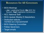 resources for all governors