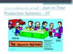 just in time production systems jit
