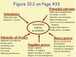 figure 10 2 on page 433