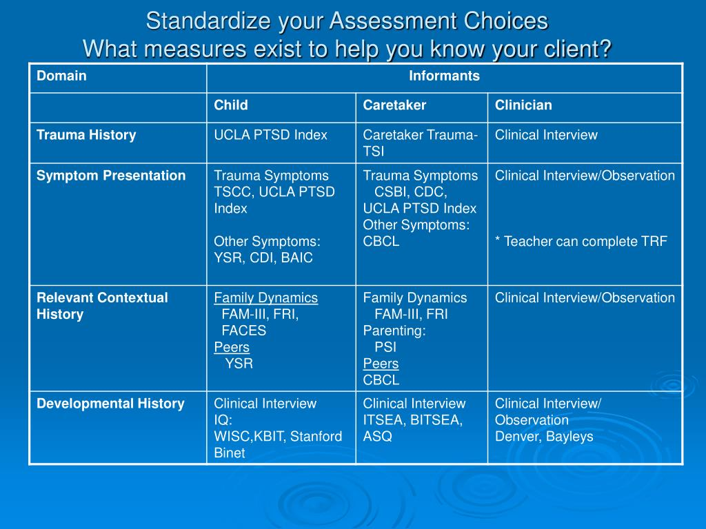 Standardize your Assessment Choices