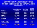 extraccion a los productores por los derechos de exportaci n campa a 2008 09