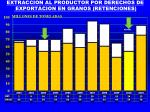 extraccion al productor por derechos de exportacion en granos retenciones