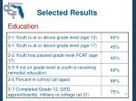 selected results11