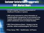 customer satisfaction transparency p4p market share