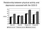 relationship between physical activity and depression assessed with the ces d