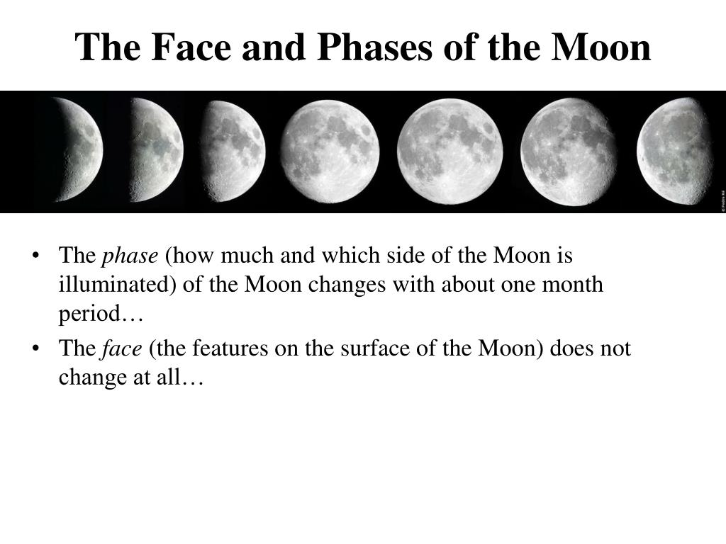 The Face and Phases of the Moon