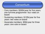 consortium26