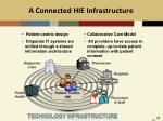 a connected hie infrastructure