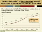 growth in number of health center mental health and substance abuse visits 2001 2007
