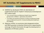 hit activities hit supplements to pbhci
